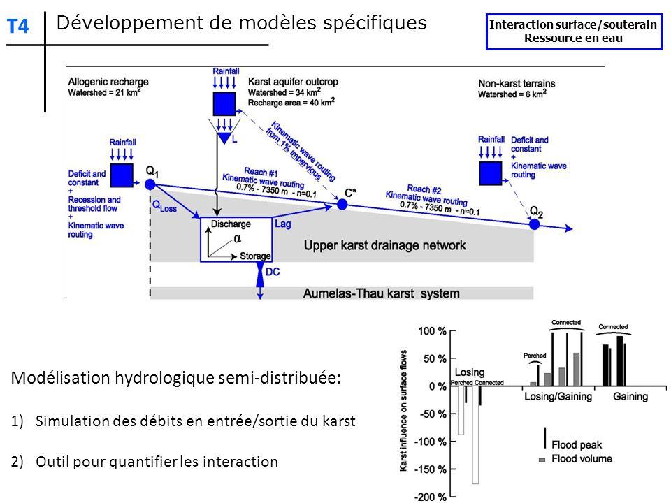 Interaction surface/souterain