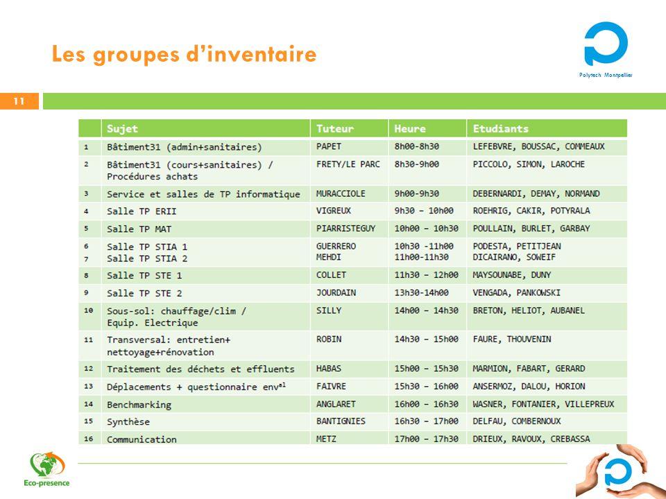 Les groupes d'inventaire
