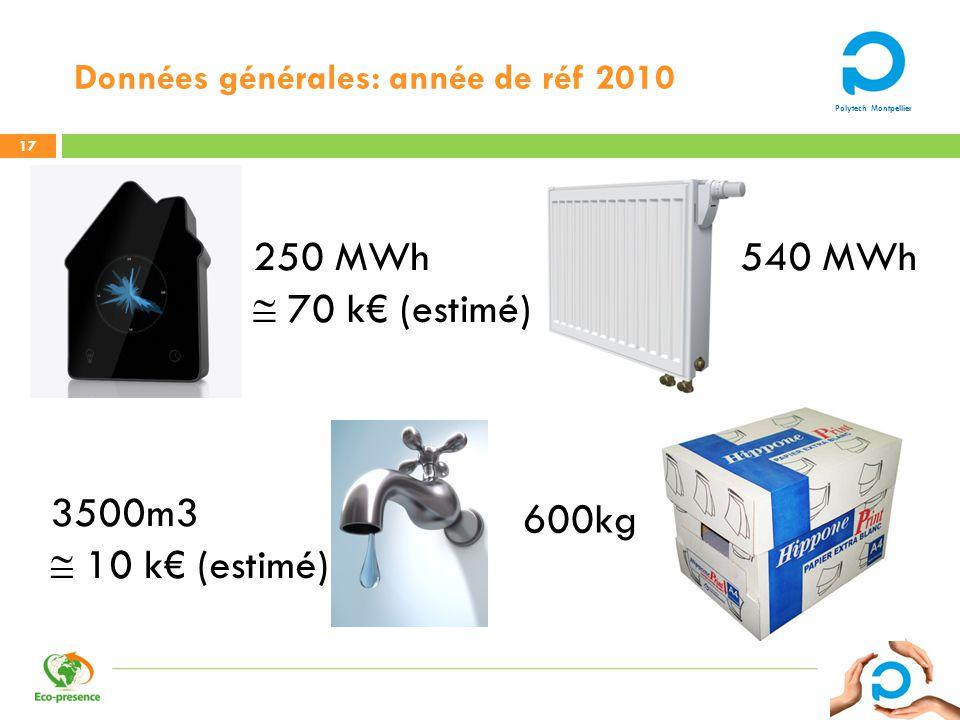 Données générales: année de réf 2010