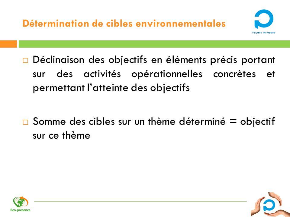 Détermination de cibles environnementales