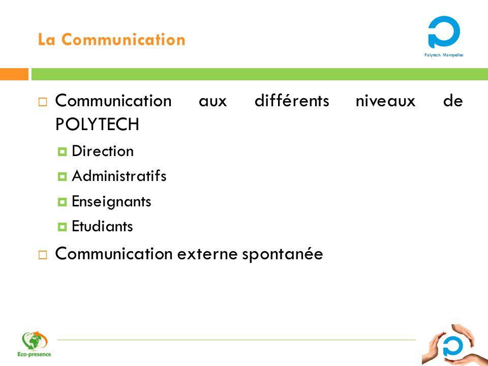 Communication aux différents niveaux de POLYTECH