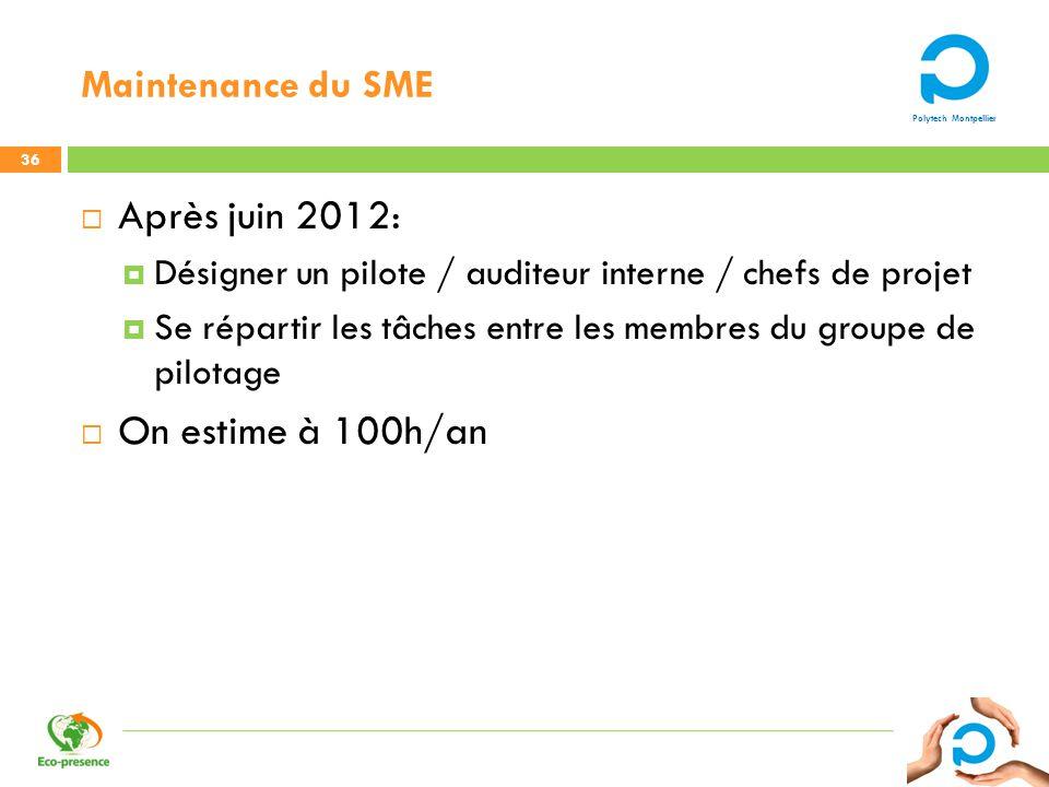 Après juin 2012: On estime à 100h/an Maintenance du SME