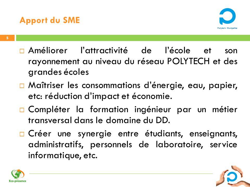 Apport du SME Améliorer l'attractivité de l'école et son rayonnement au niveau du réseau POLYTECH et des grandes écoles.