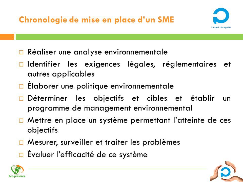 Chronologie de mise en place d'un SME