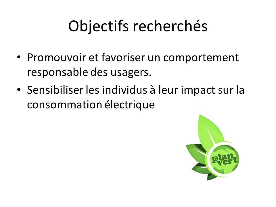Objectifs recherchés Promouvoir et favoriser un comportement responsable des usagers.