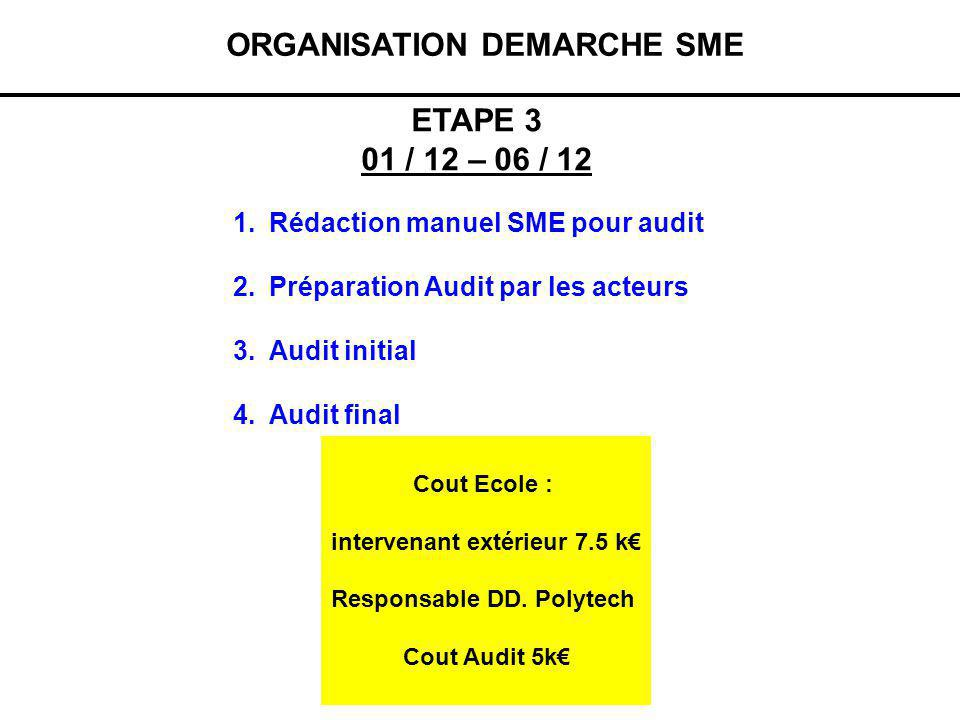 ORGANISATION DEMARCHE SME ETAPE 3 01 / 12 – 06 / 12