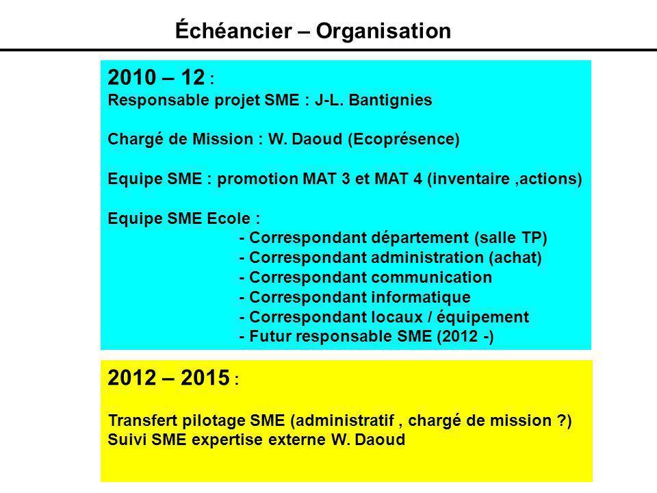 Échéancier – Organisation