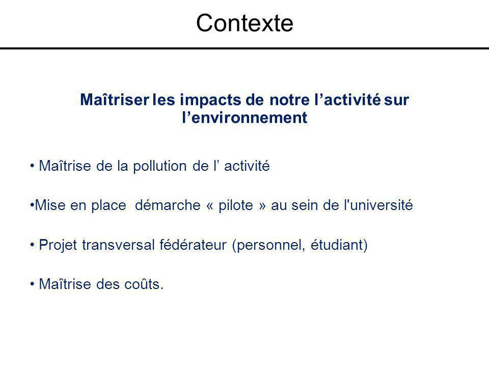 Maîtriser les impacts de notre l'activité sur l'environnement