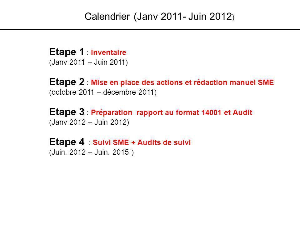 Calendrier (Janv 2011- Juin 2012)