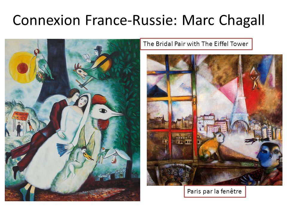 Beliebt La peinture française: - ppt télécharger FE32