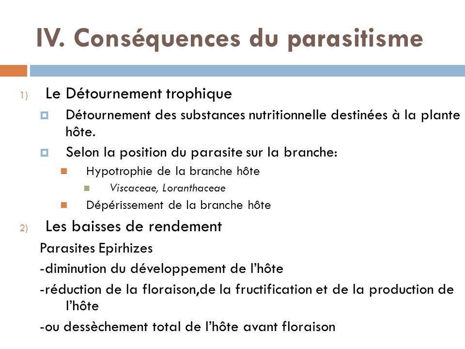 IV. Conséquences du parasitisme
