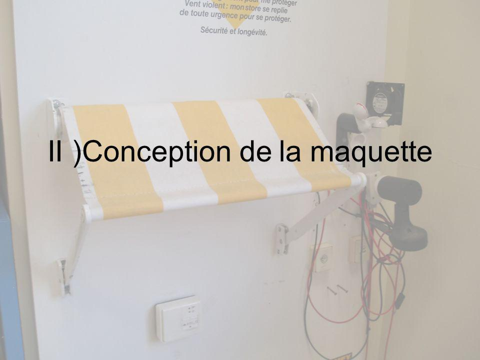 II )Conception de la maquette
