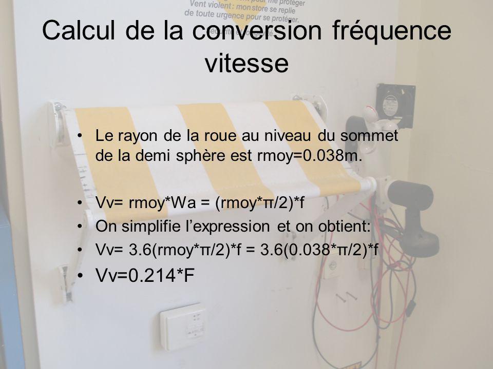 Calcul de la conversion fréquence vitesse