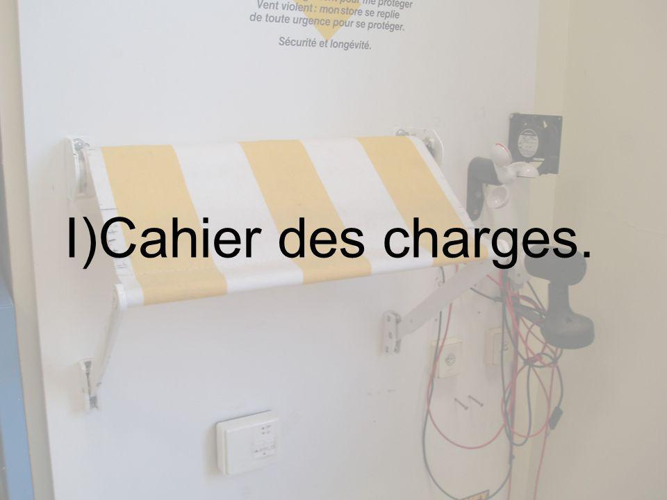 I)Cahier des charges.