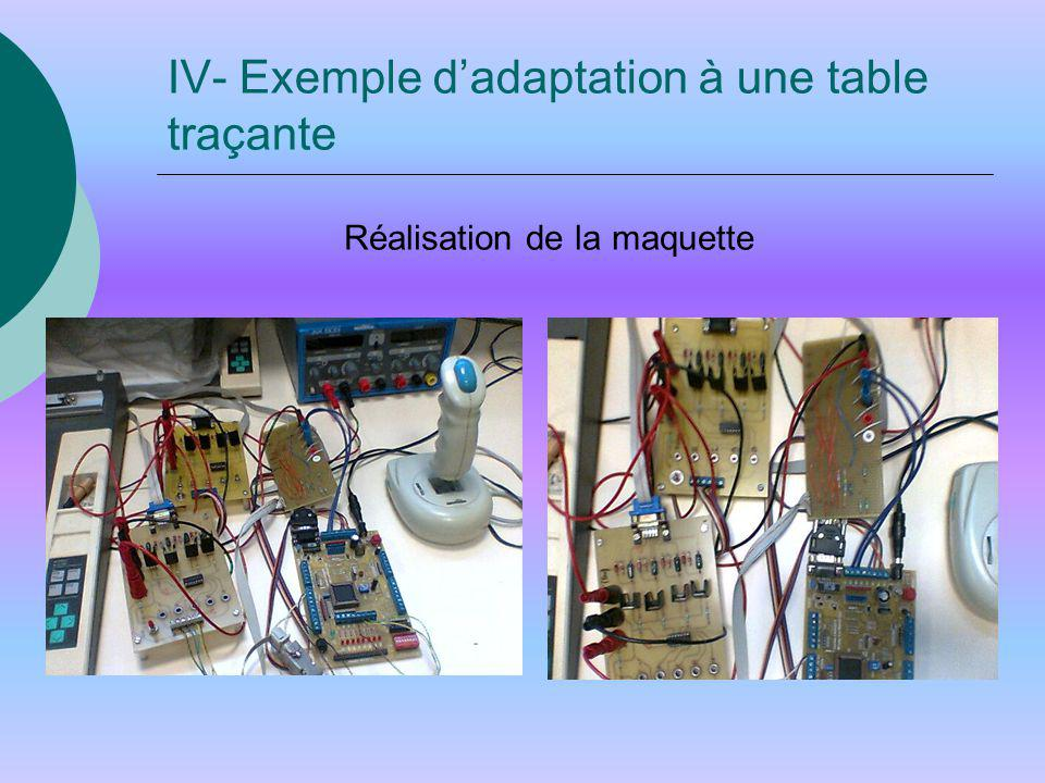 IV- Exemple d'adaptation à une table traçante