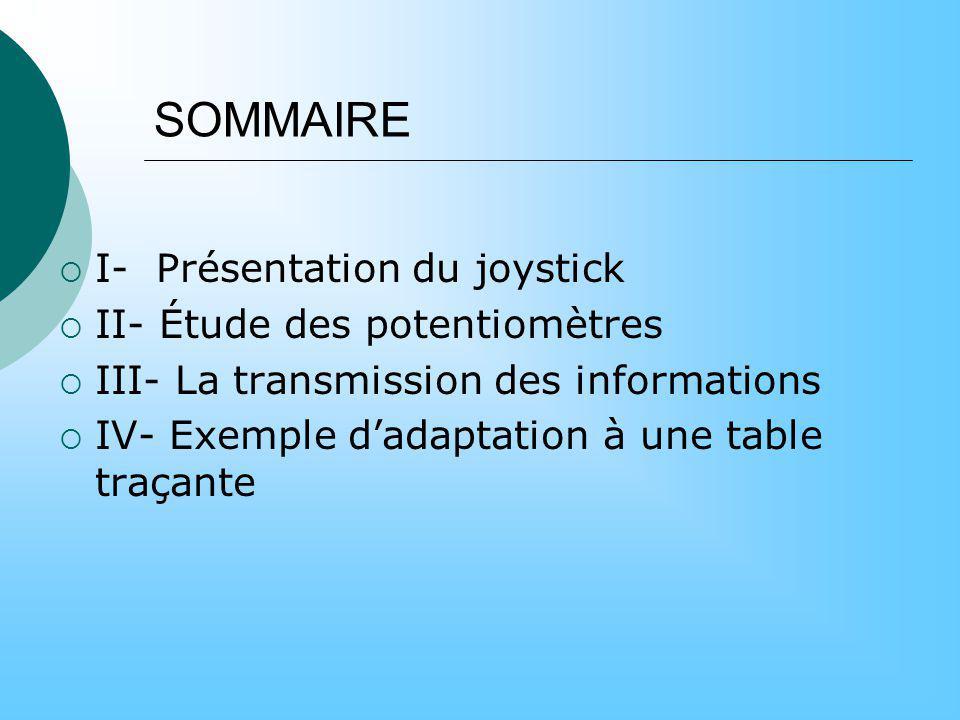 SOMMAIRE I- Présentation du joystick II- Étude des potentiomètres
