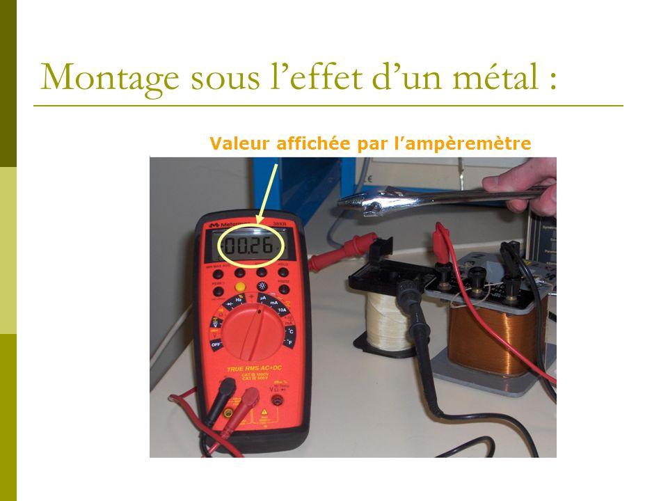 Montage sous l'effet d'un métal :