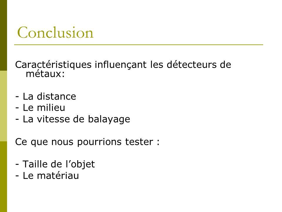 Conclusion Caractéristiques influençant les détecteurs de métaux: