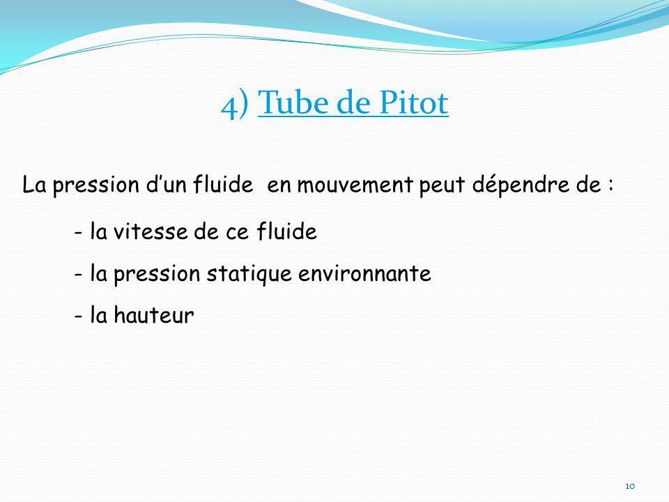 4) Tube de Pitot La pression d'un fluide en mouvement peut dépendre de : - la vitesse de ce fluide.