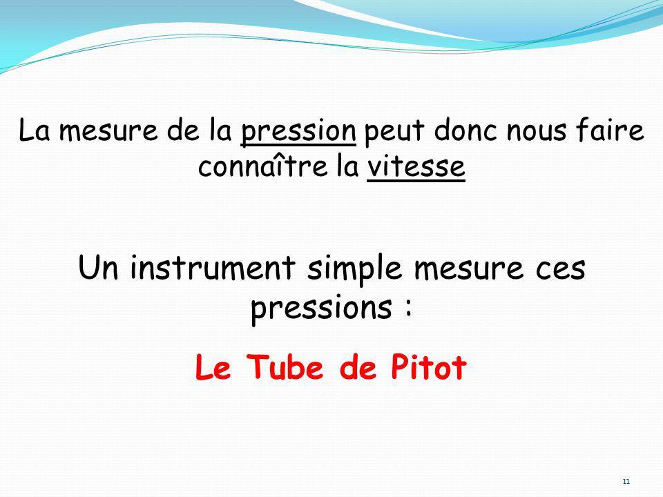 Un instrument simple mesure ces pressions : Le Tube de Pitot