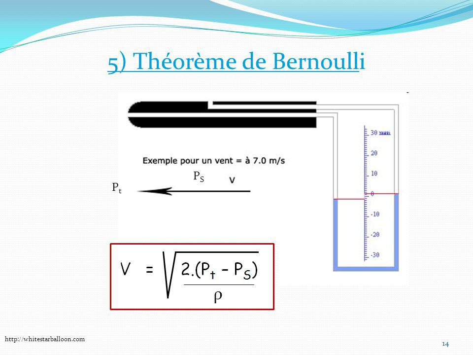 5) Théorème de Bernoulli