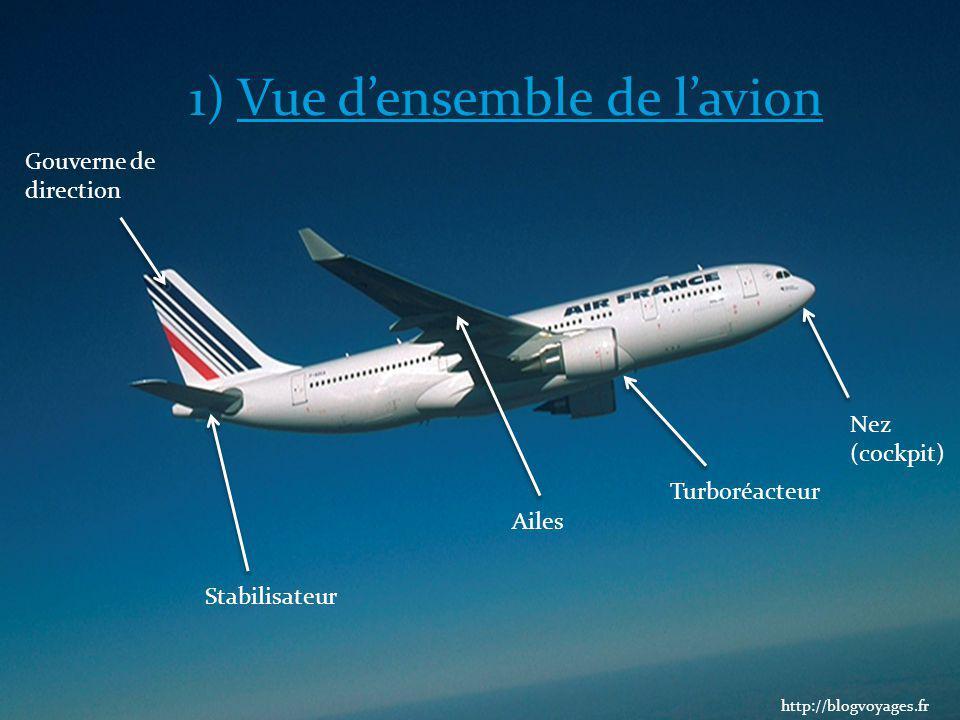 1) Vue d'ensemble de l'avion