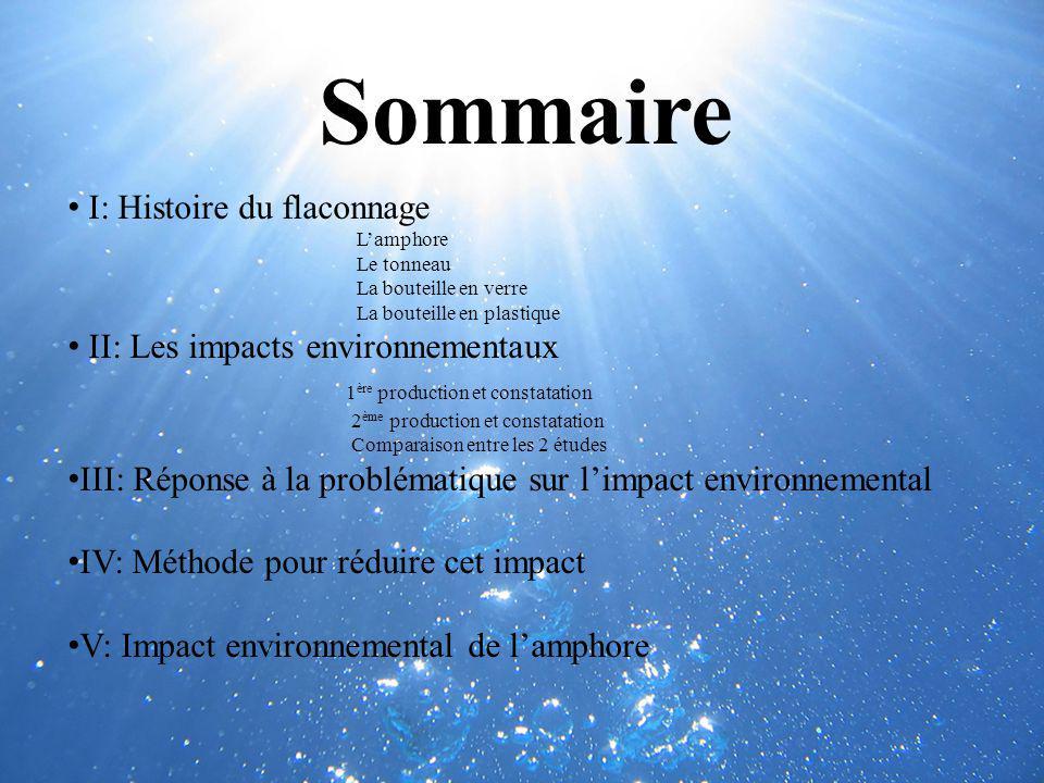 Sommaire I: Histoire du flaconnage II: Les impacts environnementaux