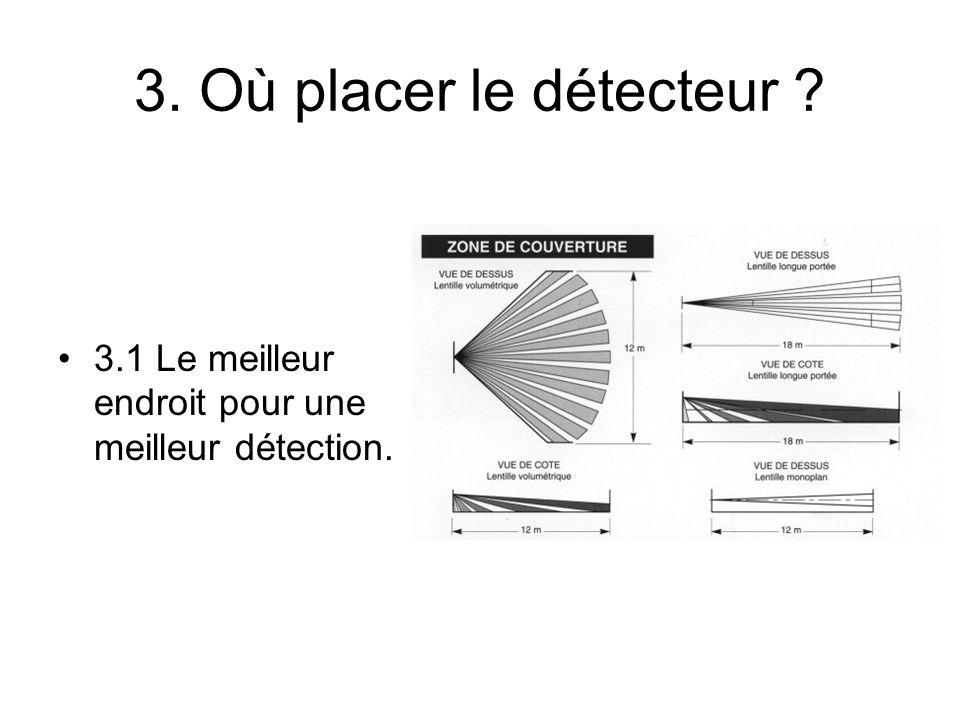 3. Où placer le détecteur 3.1 Le meilleur endroit pour une meilleur détection.