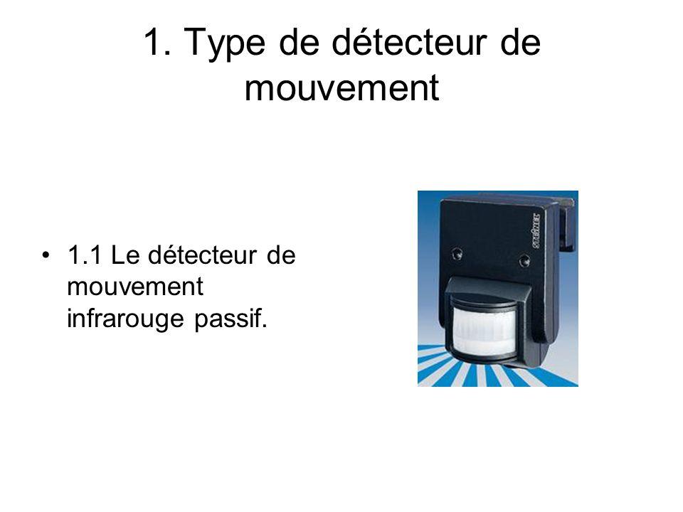 1. Type de détecteur de mouvement