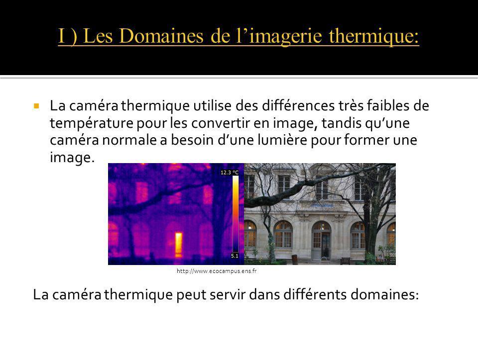 I ) Les Domaines de l'imagerie thermique: