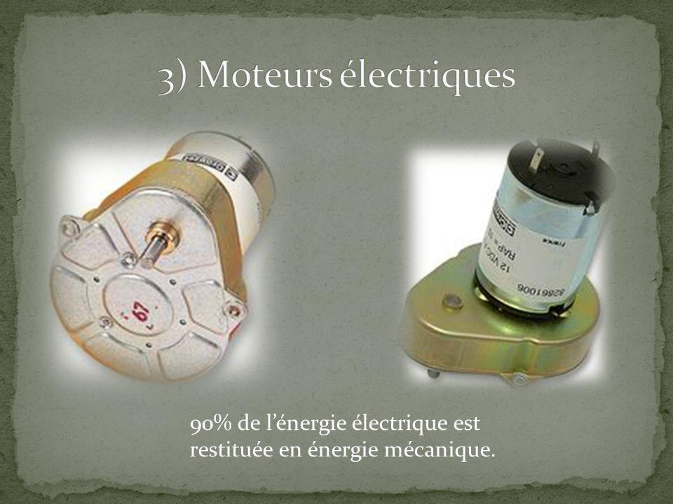 3) Moteurs électriques 90% de l'énergie électrique est restituée en énergie mécanique.