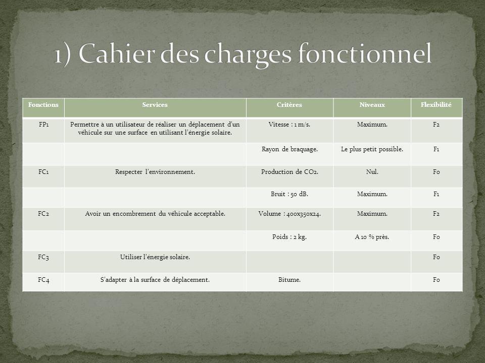 1) Cahier des charges fonctionnel