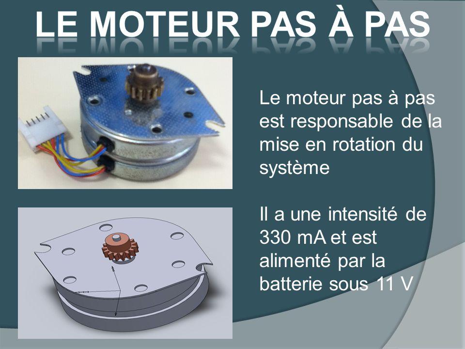 Le moteur pas à pas Le moteur pas à pas est responsable de la mise en rotation du système.