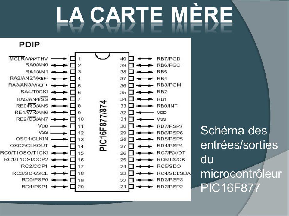 La carte mère Schéma des entrées/sorties du microcontrôleur PIC16F877