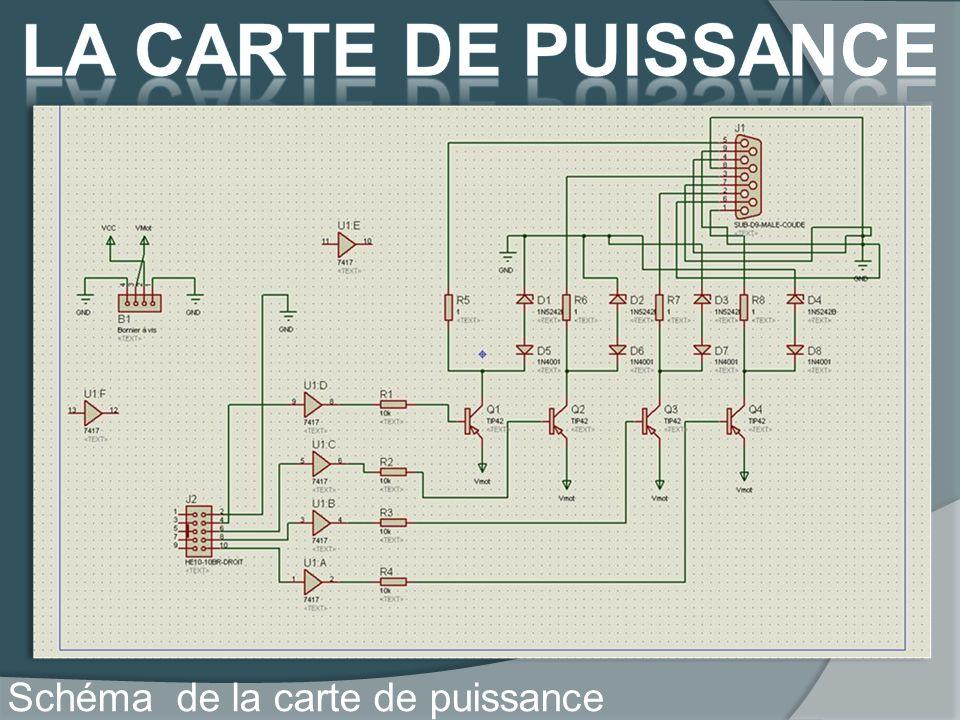 La carte de puissance Schéma de la carte de puissance