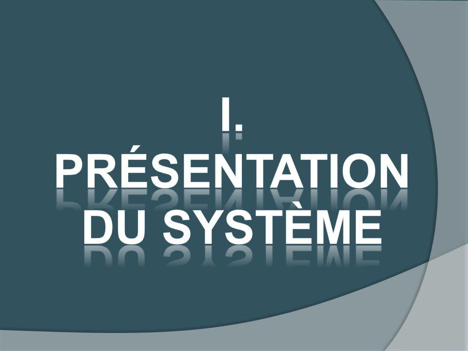 I. Présentation du système