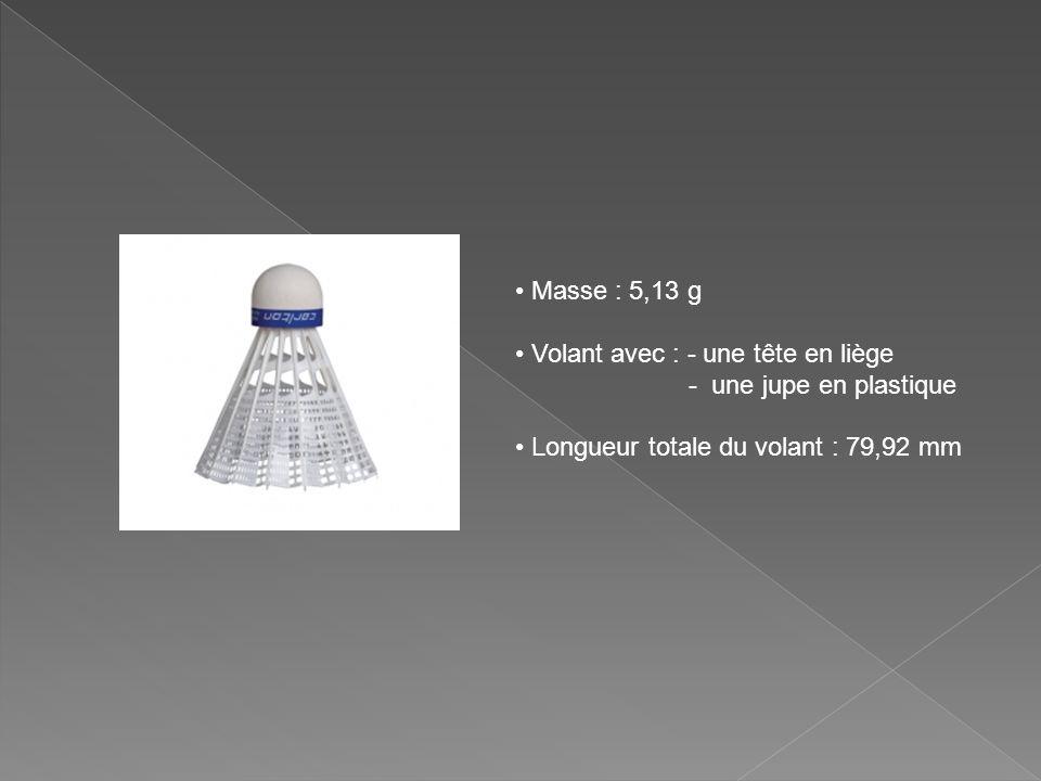 Masse : 5,13 g Volant avec : - une tête en liège. - une jupe en plastique. Longueur totale du volant : 79,92 mm.