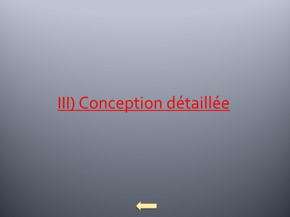 III) Conception détaillée