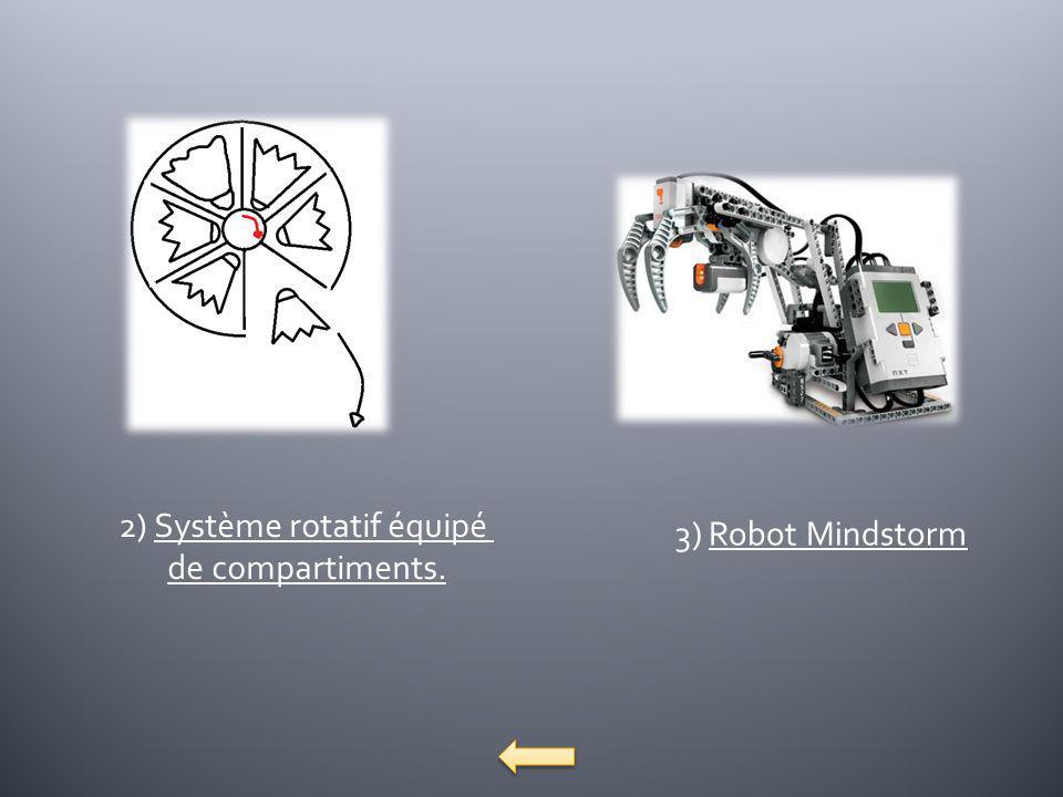 2) Système rotatif équipé