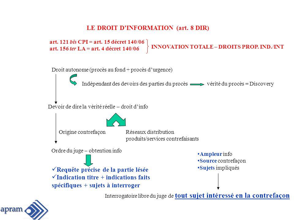 LE DROIT D'INFORMATION (art. 8 DIR)