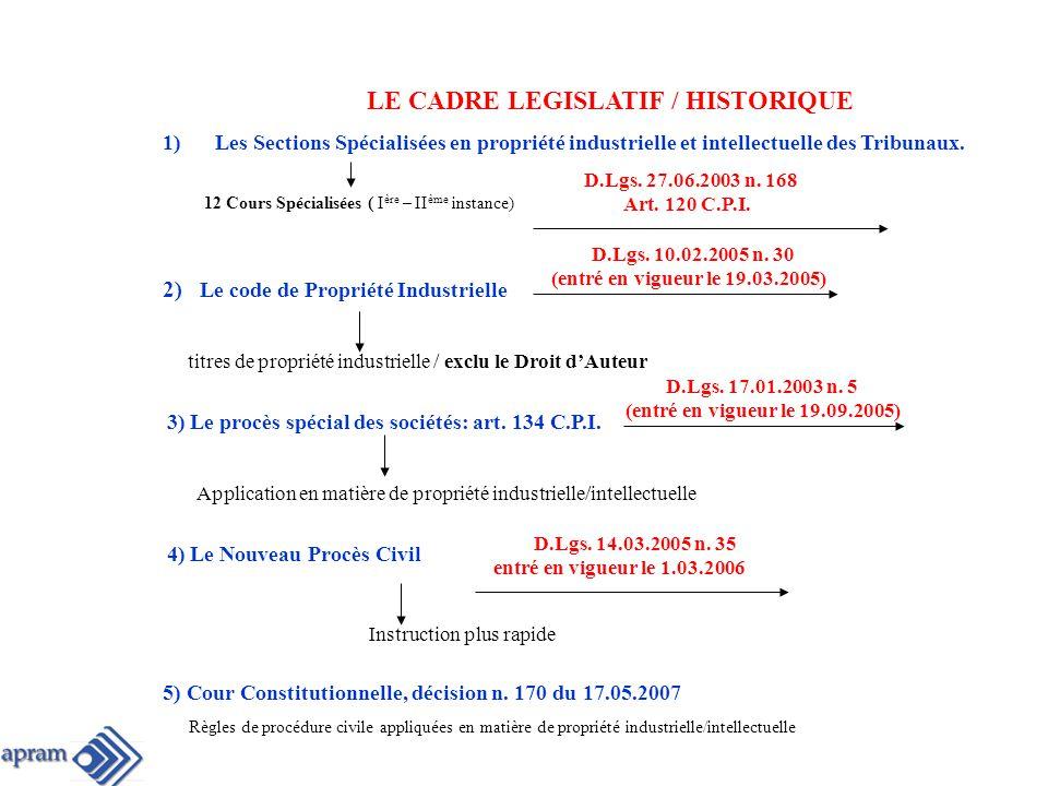 LE CADRE LEGISLATIF / HISTORIQUE