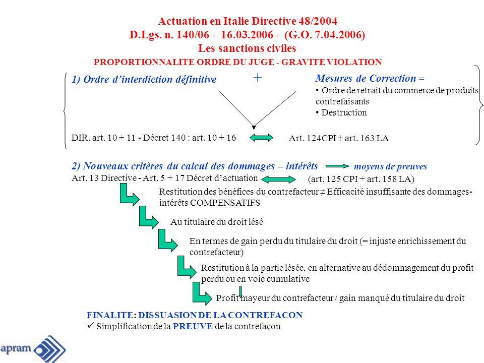 Actuation en Italie Directive 48/2004
