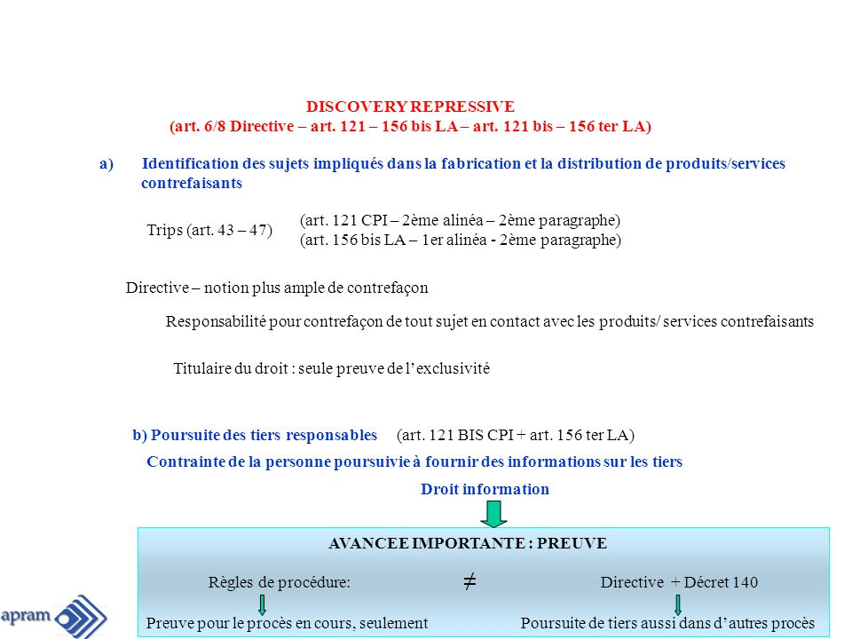 DISCOVERY REPRESSIVE (art. 6/8 Directive – art. 121 – 156 bis LA – art. 121 bis – 156 ter LA)