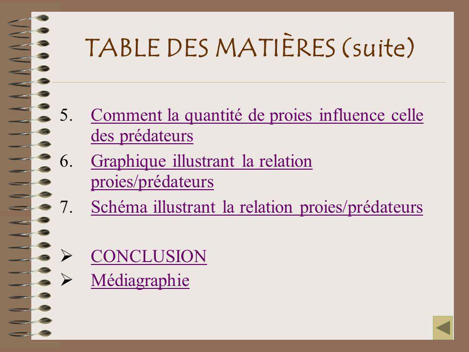 TABLE DES MATIÈRES (suite)