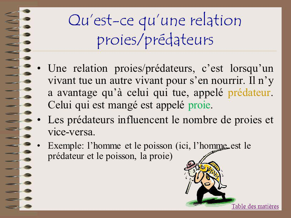 Qu'est-ce qu'une relation proies/prédateurs