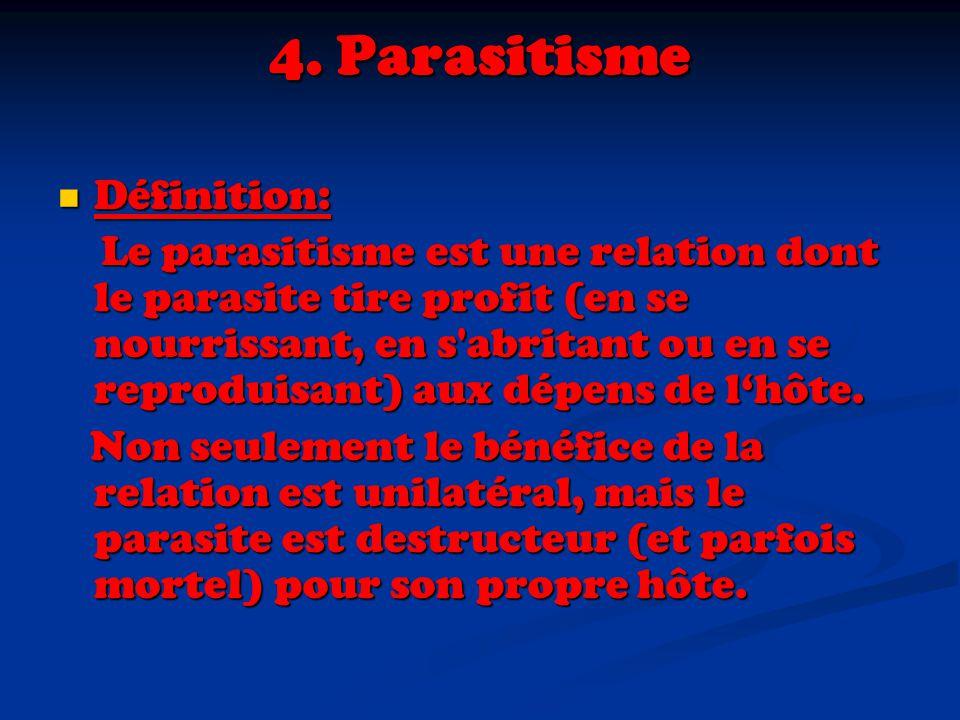 4. Parasitisme Définition: