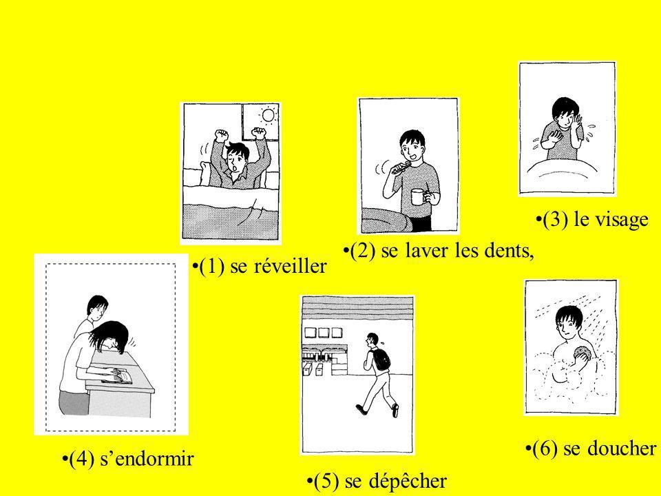 (3) le visage (2) se laver les dents, (1) se réveiller.