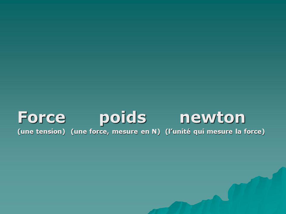 Force poids newton (une tension) (une force, mesure en N) (l'unité qui mesure la force)
