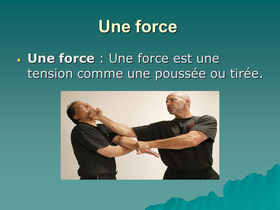 Une force Une force : Une force est une tension comme une poussée ou tirée.