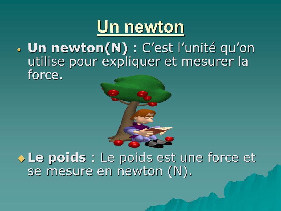 Un newton Un newton(N) : C'est l'unité qu'on utilise pour expliquer et mesurer la force.